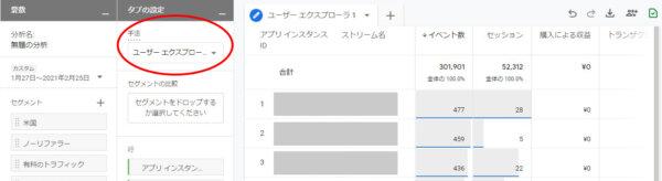 各ユーザーの行動分析